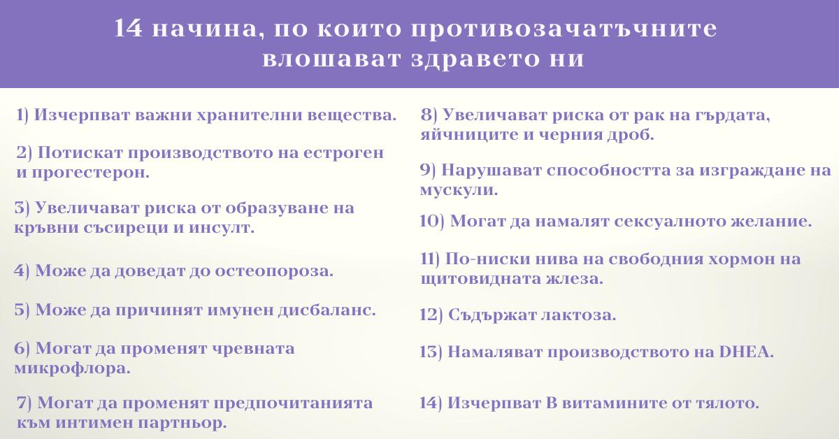 14-nachina-po-koito-protivozachatachnite-vloshavat-zdraveto-ni